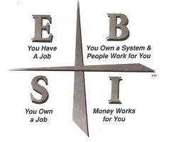 Kwadrant przepływu pieniędzy